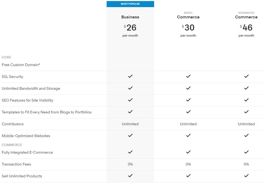 Squarespace pricing plan